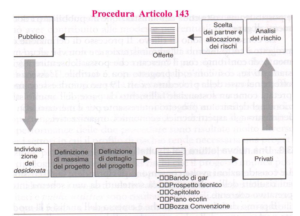 24 Procedura Articolo 143