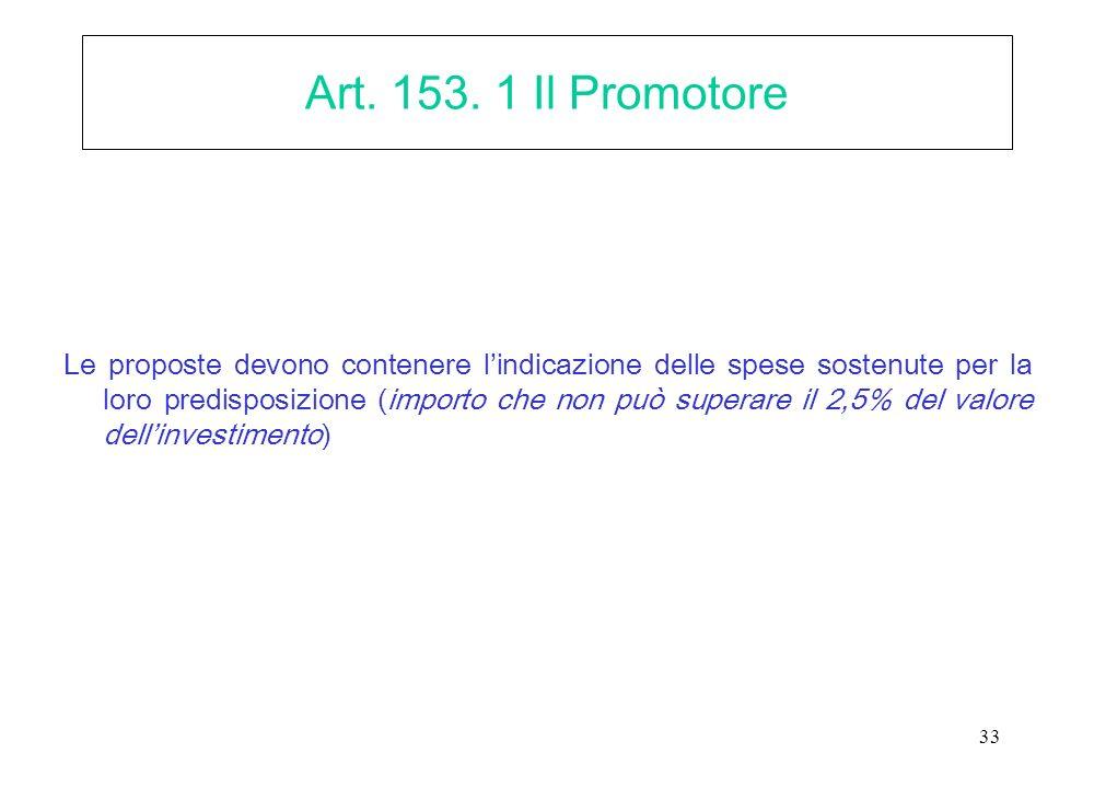 33 Art. 153.
