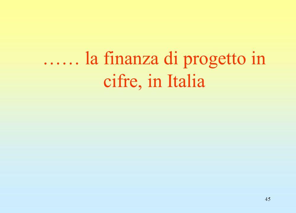 45 …… la finanza di progetto in cifre, in Italia