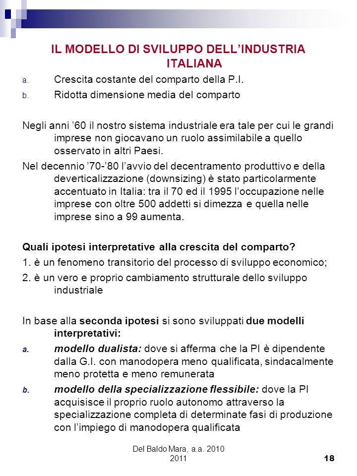 Del Baldo Mara, a.a. 2010 2011 18 IL MODELLO DI SVILUPPO DELLINDUSTRIA ITALIANA a. Crescita costante del comparto della P.I. b. Ridotta dimensione med