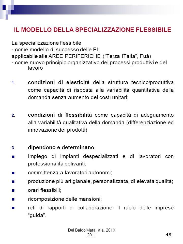 Del Baldo Mara, a.a. 2010 2011 19 IL MODELLO DELLA SPECIALIZZAZIONE FLESSIBILE La specializzazione flessibile - come modello di successo delle PI: app