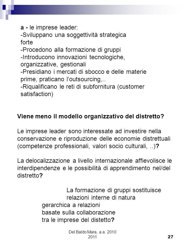 Del Baldo Mara, a.a. 2010 2011 27 a - le imprese leader: -Sviluppano una soggettività strategica forte -Procedono alla formazione di gruppi -Introduco