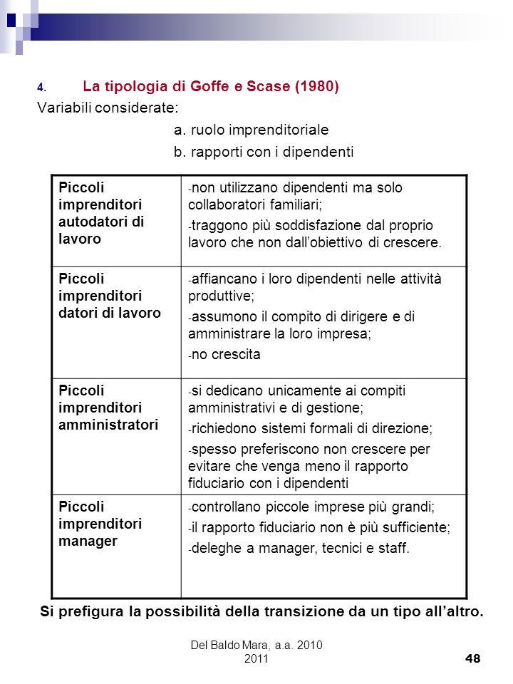 Del Baldo Mara, a.a. 2010 2011 48 4. La tipologia di Goffe e Scase (1980) Variabili considerate: a. ruolo imprenditoriale b. rapporti con i dipendenti