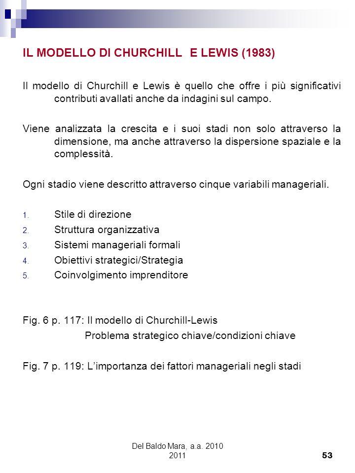 Del Baldo Mara, a.a. 2010 2011 53 IL MODELLO DI CHURCHILL E LEWIS (1983) Il modello di Churchill e Lewis è quello che offre i più significativi contri