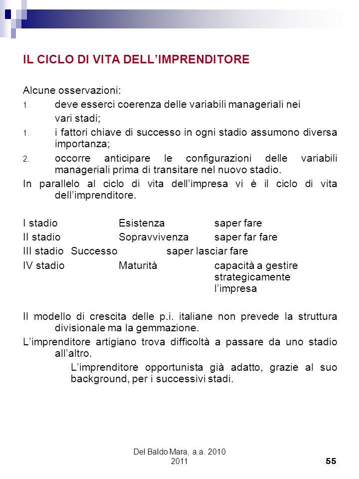 Del Baldo Mara, a.a. 2010 2011 55 IL CICLO DI VITA DELLIMPRENDITORE Alcune osservazioni: 1. deve esserci coerenza delle variabili manageriali nei vari