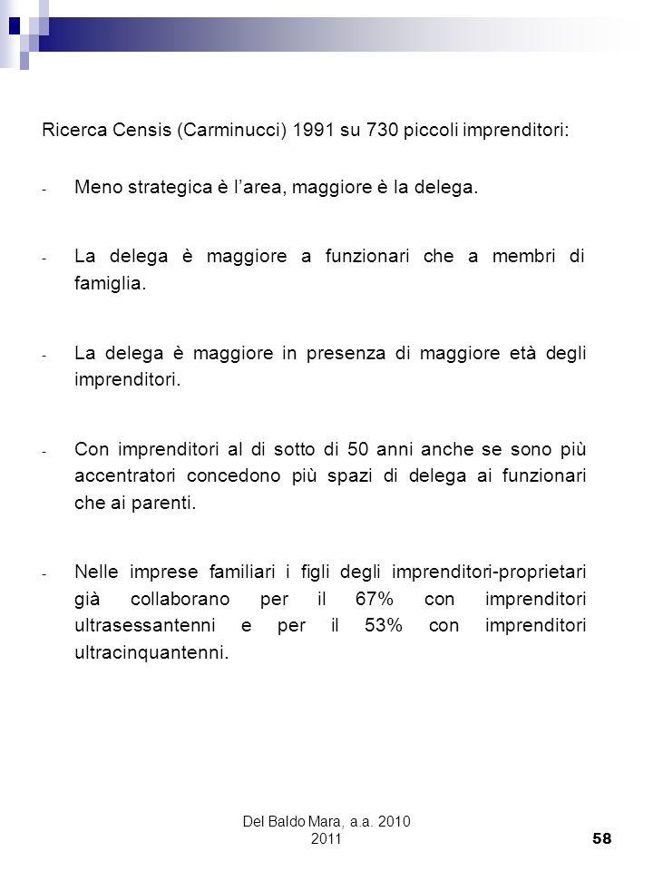 Del Baldo Mara, a.a. 2010 2011 58 Ricerca Censis (Carminucci) 1991 su 730 piccoli imprenditori: - Meno strategica è larea, maggiore è la delega. - La