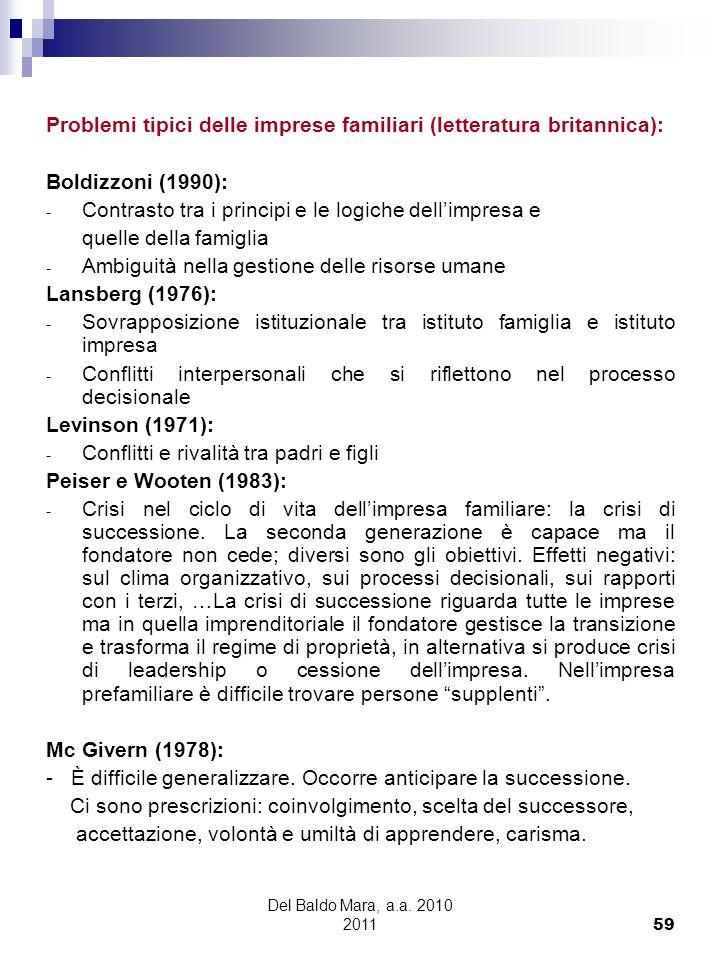Del Baldo Mara, a.a. 2010 2011 59 Problemi tipici delle imprese familiari (letteratura britannica): Boldizzoni (1990): - Contrasto tra i principi e le