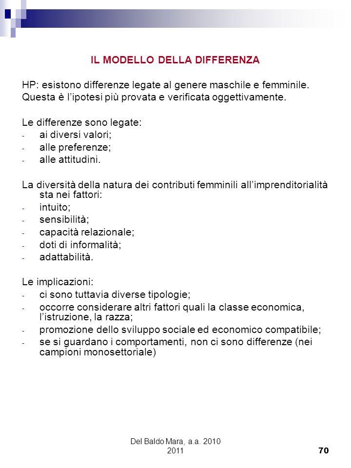 Del Baldo Mara, a.a. 2010 2011 70 IL MODELLO DELLA DIFFERENZA HP: esistono differenze legate al genere maschile e femminile. Questa è lipotesi più pro