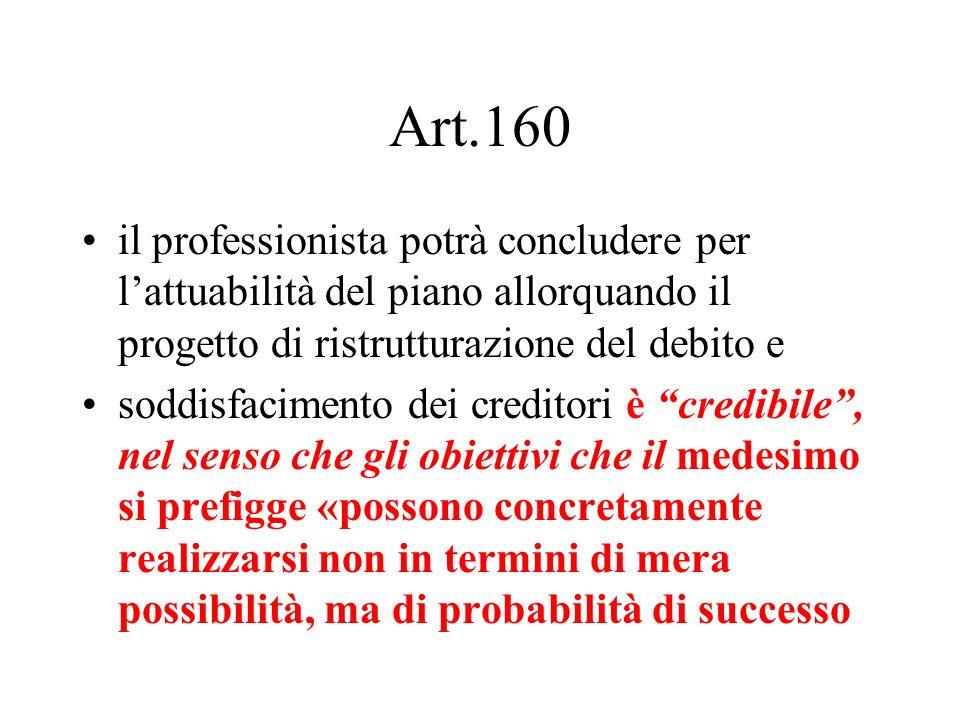 Art.160 il professionista potrà concludere per lattuabilità del piano allorquando il progetto di ristrutturazione del debito e soddisfacimento dei cre