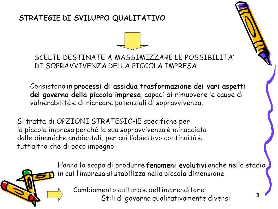 14 VALUTAZIONE DELLA COERENZA STRATEGICA TRA LE PARTI Ruolo dei vertici aziendali VALUTAZIONE DELLA COERENZA OPERATIVA Ruolo dei quadri NIEDERKOFLER (1991) -la negoziazione deve coinvolgere i quadri -si deve prevedere il tempo per sviluppare un piano di azione -linterazione deve limitarsi a quanto necessario rispetto agli obiettivi -persone ad hoc devono svolgere funzioni di raccordo - la gestione dellaccordo deve essere sempre flessibile