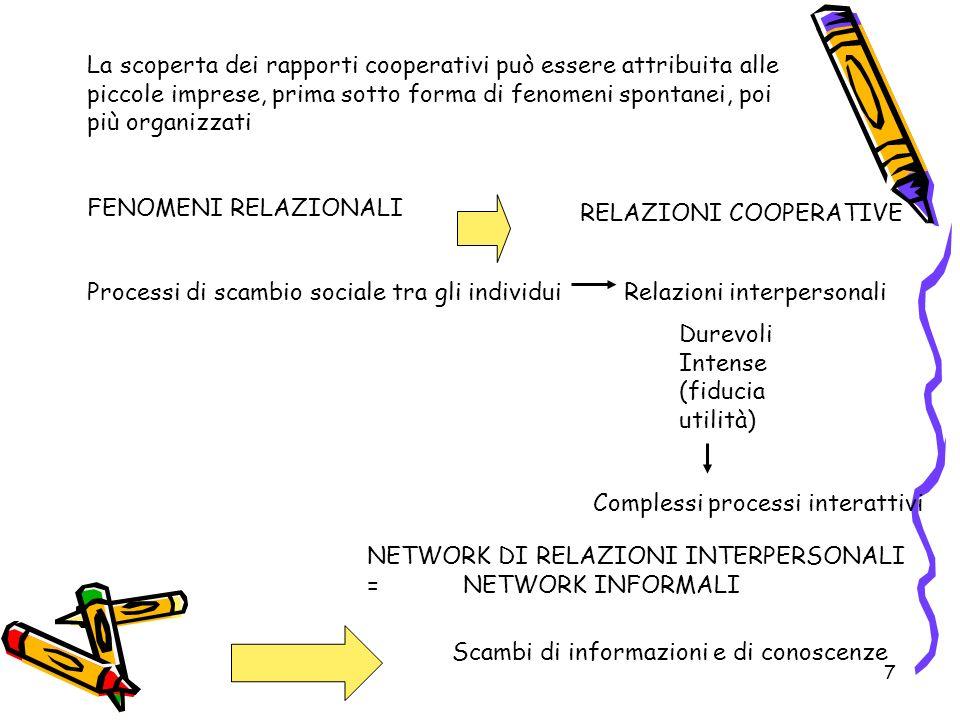 7 La scoperta dei rapporti cooperativi può essere attribuita alle piccole imprese, prima sotto forma di fenomeni spontanei, poi più organizzati RELAZIONI COOPERATIVE FENOMENI RELAZIONALI Processi di scambio sociale tra gli individuiRelazioni interpersonali Durevoli Intense (fiducia utilità) Complessi processi interattivi Scambi di informazioni e di conoscenze NETWORK DI RELAZIONI INTERPERSONALI =NETWORK INFORMALI