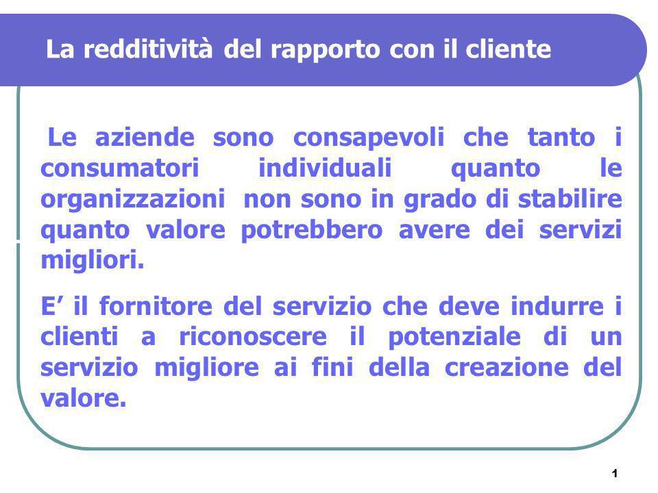 1 La redditività del rapporto con il cliente Le aziende sono consapevoli che tanto i consumatori individuali quanto le organizzazioni non sono in grad