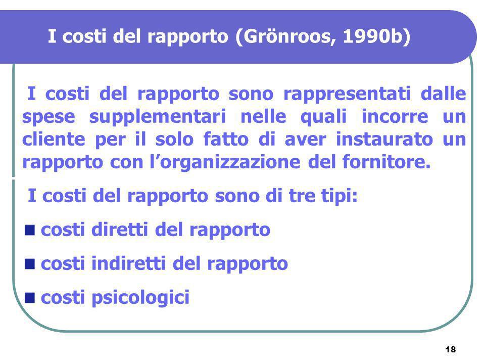 18 I costi del rapporto (Grönroos, 1990b) I costi del rapporto sono rappresentati dalle spese supplementari nelle quali incorre un cliente per il solo