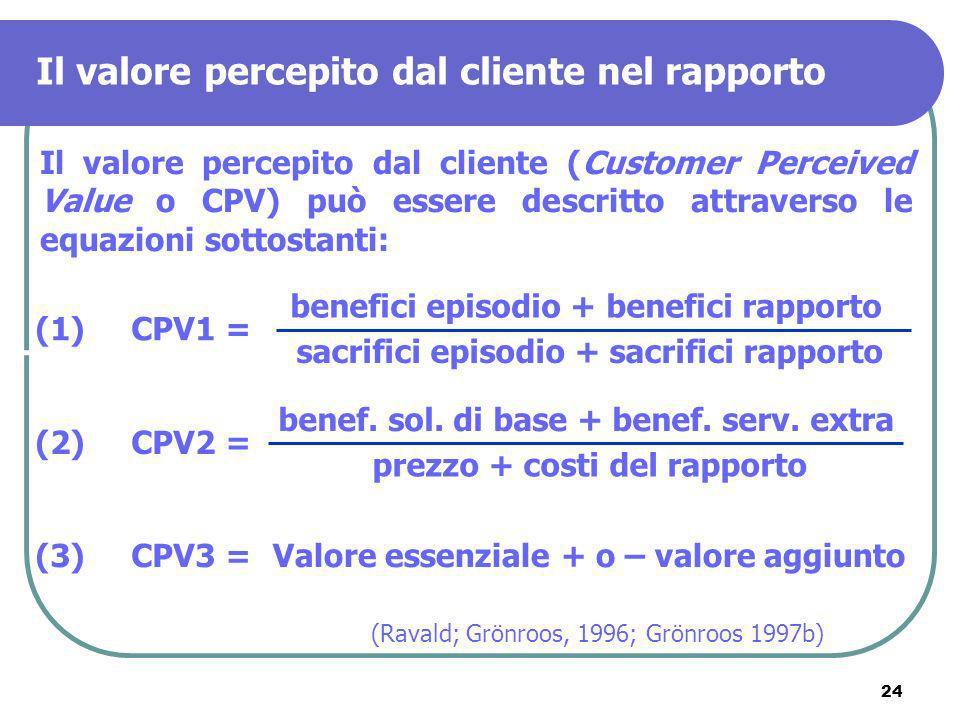 24 Il valore percepito dal cliente nel rapporto Il valore percepito dal cliente (Customer Perceived Value o CPV) può essere descritto attraverso le eq