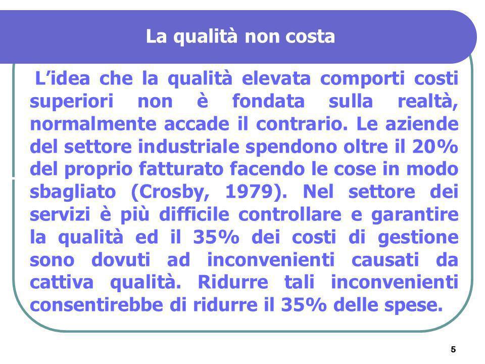 5 La qualità non costa Lidea che la qualità elevata comporti costi superiori non è fondata sulla realtà, normalmente accade il contrario. Le aziende d