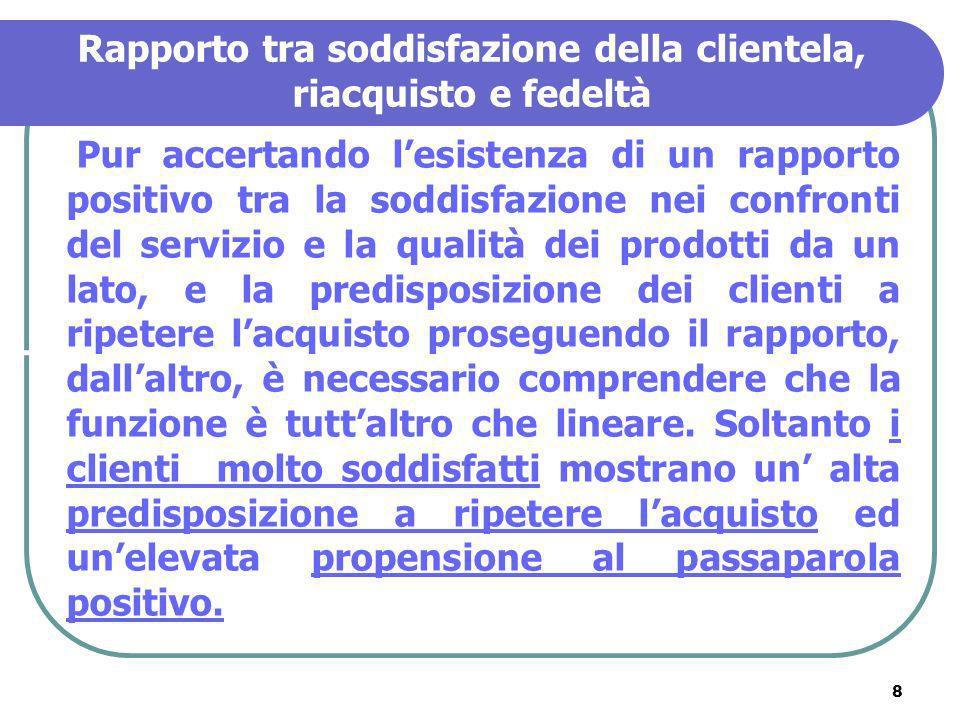 8 Rapporto tra soddisfazione della clientela, riacquisto e fedeltà Pur accertando lesistenza di un rapporto positivo tra la soddisfazione nei confront