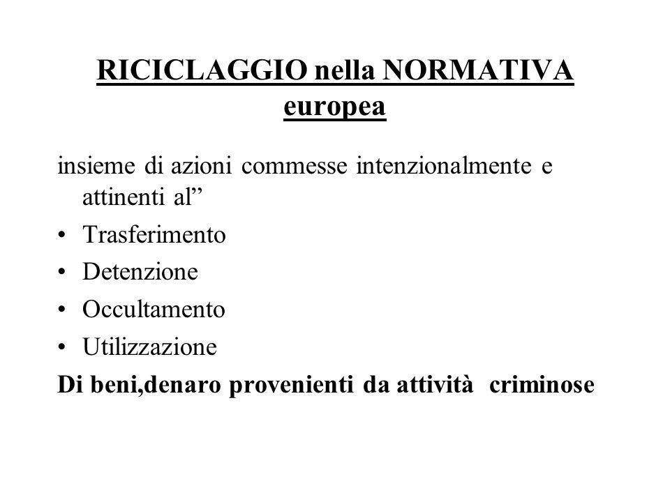 RICICLAGGIO nella NORMATIVA italiana è reato per la previsione : Codice penale artt.648 bis 648 ter:per cui nel termine riciclaggio entra impiego di denaro proveniente da qualsiasi delitto non colposo- si parla anche di riciclaggio per evasione fiscale ( dlg 74/2000)