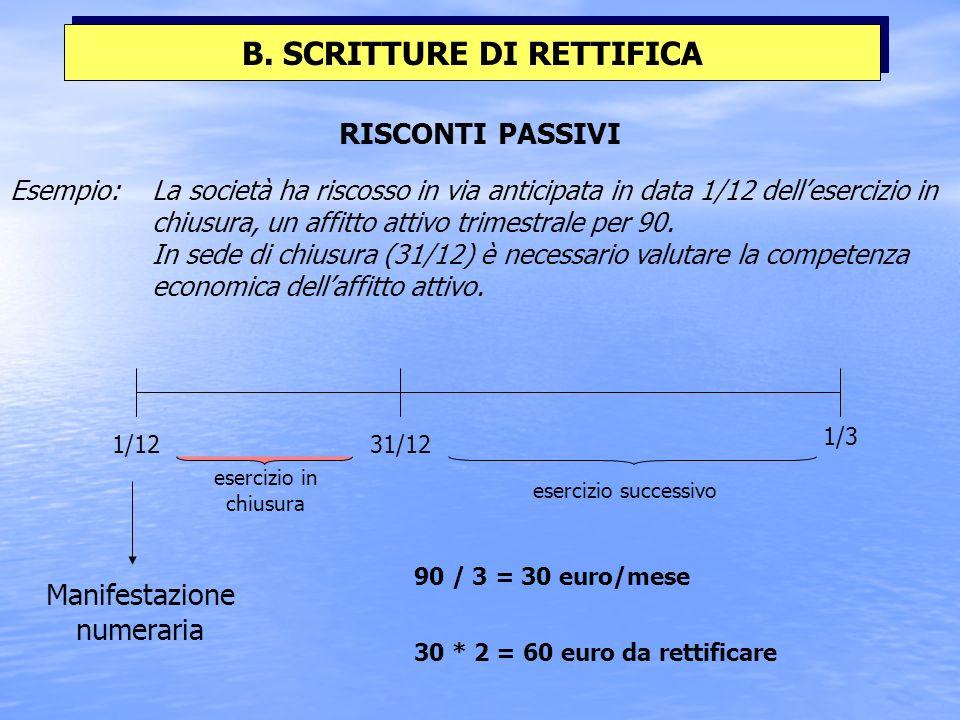 1) RISCONTI PASSIVI E ATTIVI Sono quote di ricavi e costi già rilevati durante lesercizio, in quanto si è verificata la manifestazione numeraria, ma n