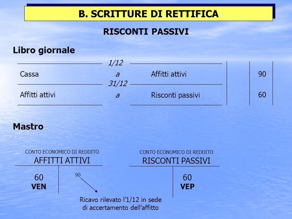 RISCONTI PASSIVI Esempio:La società ha riscosso in via anticipata in data 1/12 dellesercizio in chiusura, un affitto attivo trimestrale per 90. In sed