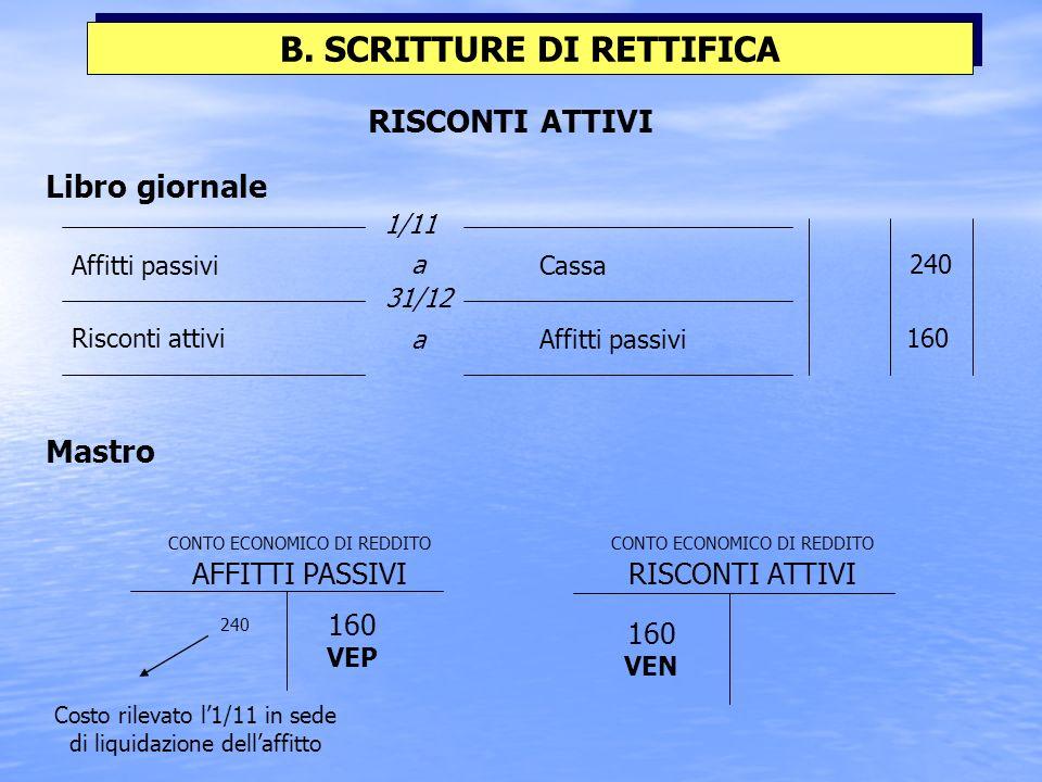 RISCONTI ATTIVI Esempio:La società ha liquidato in via anticipata un affitto passivo semestrale decorrente dall1/11 dellesercizio in chiusura per 240.