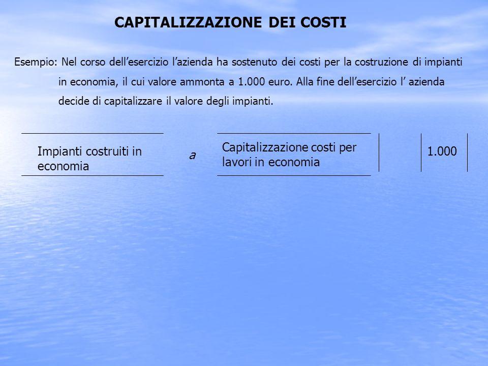B. SCRITTURE DI RETTIFICA Capitalizzare un costo significa trasformarlo da COSTO DESERCIZIO a COSTO PLURIENNALE. Tutti i costi che ho sostenuto, o sto