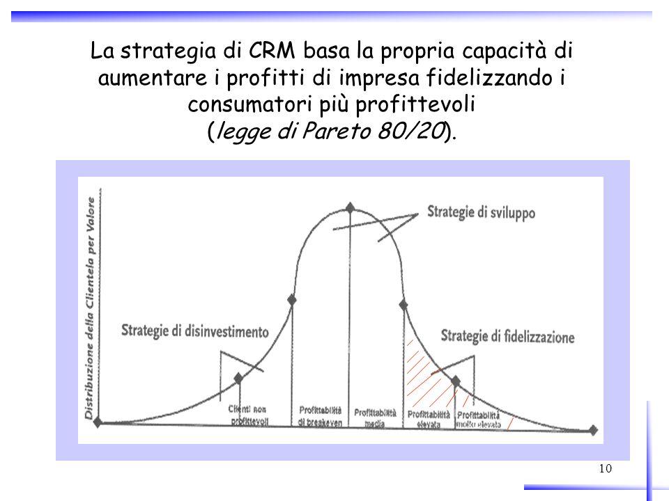 10 La strategia di CRM basa la propria capacità di aumentare i profitti di impresa fidelizzando i consumatori più profittevoli (legge di Pareto 80/20)