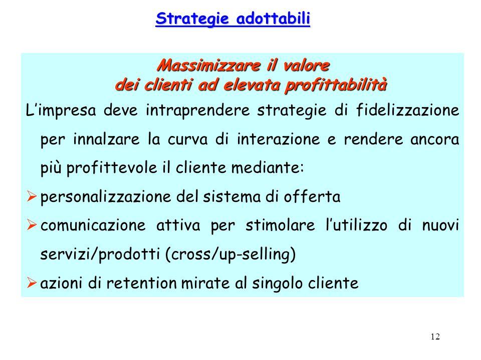 12 Strategie adottabili Massimizzare il valore dei clienti ad elevata profittabilità Limpresa deve intraprendere strategie di fidelizzazione per innal