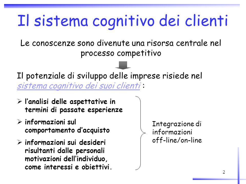 2 Il sistema cognitivo dei clienti Le conoscenze sono divenute una risorsa centrale nel processo competitivo Il potenziale di sviluppo delle imprese r