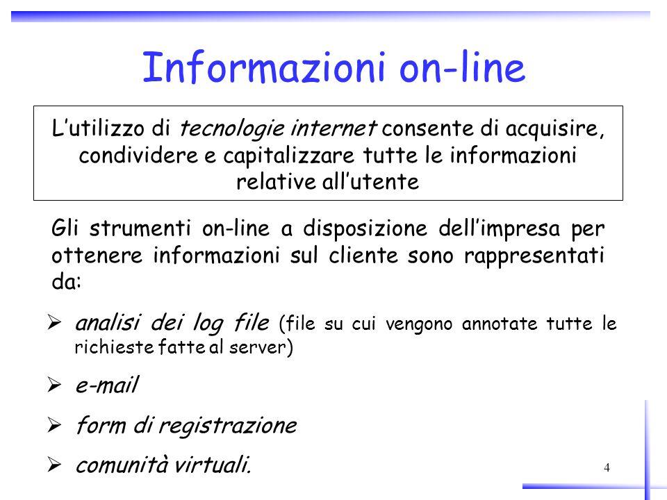 4 Informazioni on-line Lutilizzo di tecnologie internet consente di acquisire, condividere e capitalizzare tutte le informazioni relative allutente Gl