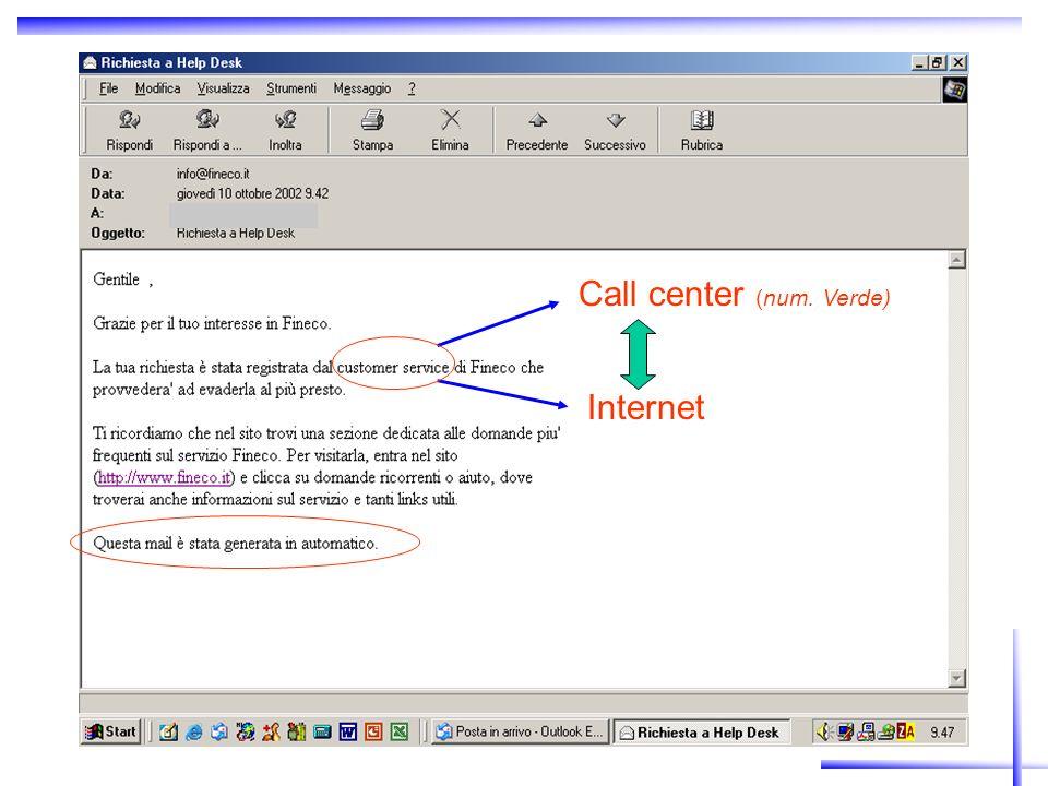 6 Acquisizione Informazioni Analisi e Interpretazio ne Segmantazion e dei clienti Off-line On-line -Sales Force -Ricerche di mercato -Call Center -Log file -Chat -E-Mail -Comunità virtuali *Clienti profittevoli *Clienti strategici *Clienti emergenti *Clienti a basso valore DATA WAREHO USE DATA MINING Obiettivo del Sistema Cognitivo