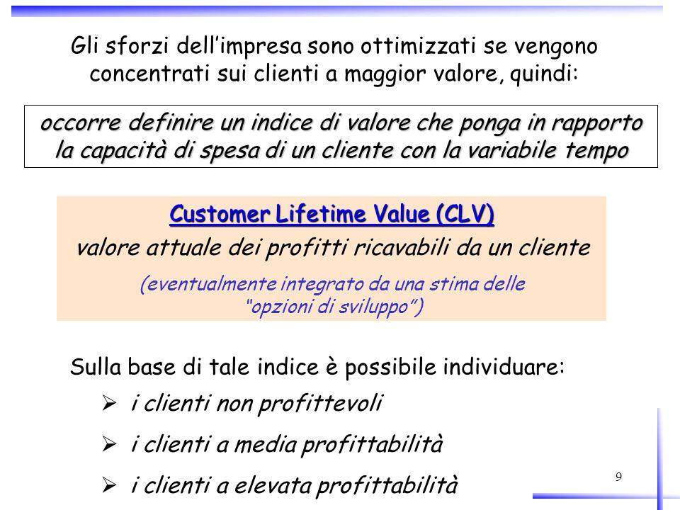9 Gli sforzi dellimpresa sono ottimizzati se vengono concentrati sui clienti a maggior valore, quindi: occorre definire un indice di valore che ponga