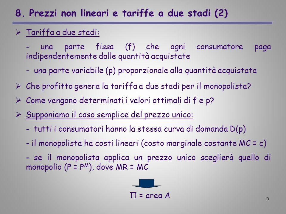 13 8. Prezzi non lineari e tariffe a due stadi (2) Tariffa a due stadi: - una parte fissa (f) che ogni consumatore paga indipendentemente dalle quanti