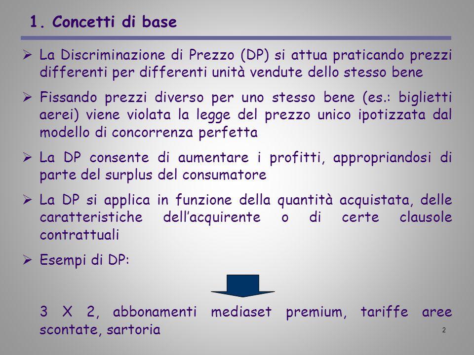 2 1. Concetti di base La Discriminazione di Prezzo (DP) si attua praticando prezzi differenti per differenti unità vendute dello stesso bene Fissando
