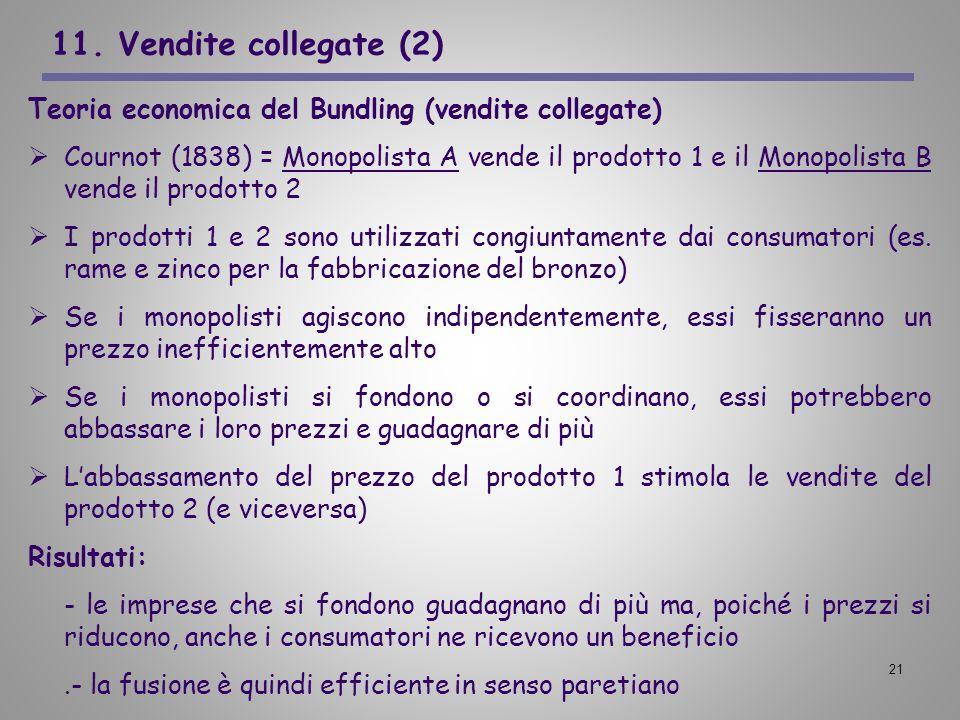 21 11. Vendite collegate (2) Teoria economica del Bundling (vendite collegate) Cournot (1838) = Monopolista A vende il prodotto 1 e il Monopolista B v