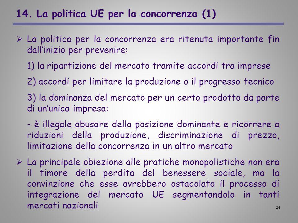 24 14. La politica UE per la concorrenza (1) La politica per la concorrenza era ritenuta importante fin dallinizio per prevenire: 1) la ripartizione d