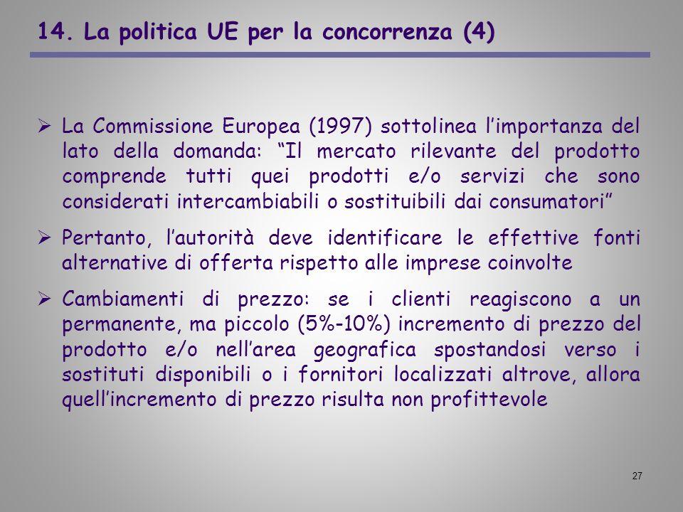 27 14. La politica UE per la concorrenza (4) La Commissione Europea (1997) sottolinea limportanza del lato della domanda: Il mercato rilevante del pro