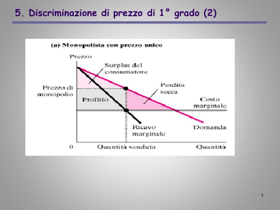 8 5. Discriminazione di prezzo di 1° grado (2)