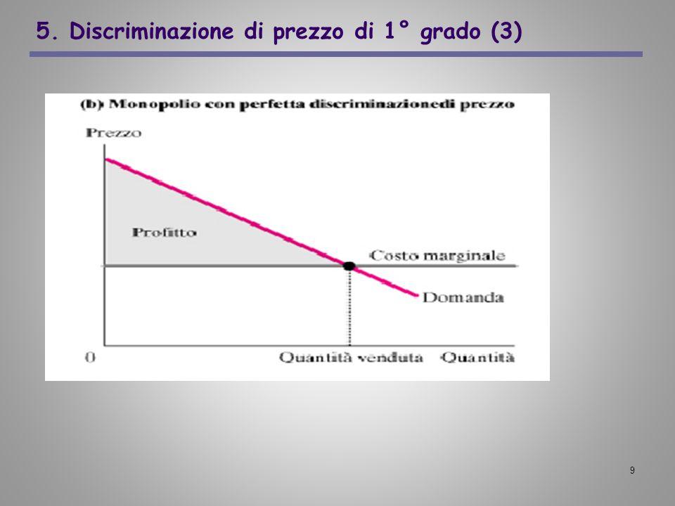 9 5. Discriminazione di prezzo di 1° grado (3)