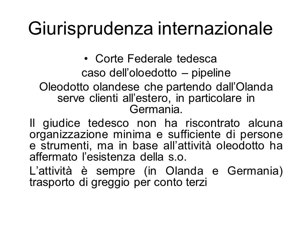 Giurisprudenza internazionale Corte Federale tedesca caso delloloedotto – pipeline Oleodotto olandese che partendo dallOlanda serve clienti allestero, in particolare in Germania.