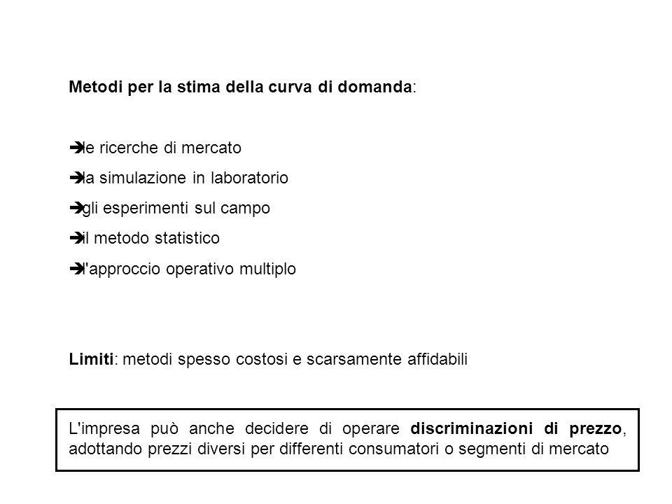 Metodi per la stima della curva di domanda: le ricerche di mercato la simulazione in laboratorio gli esperimenti sul campo il metodo statistico l'appr