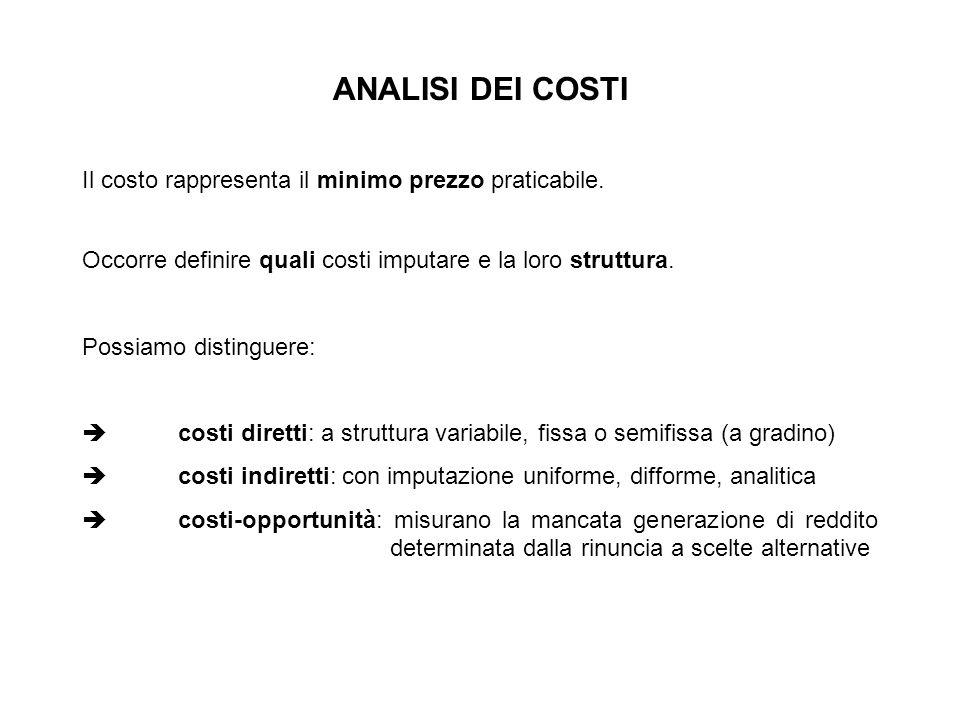 ANALISI DEI COSTI Il costo rappresenta il minimo prezzo praticabile. Occorre definire quali costi imputare e la loro struttura. Possiamo distinguere: