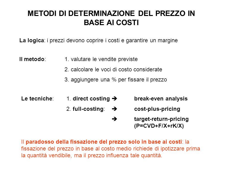 METODI DI DETERMINAZIONE DEL PREZZO IN BASE AI COSTI La logica: i prezzi devono coprire i costi e garantire un margine Il metodo:1. valutare le vendit