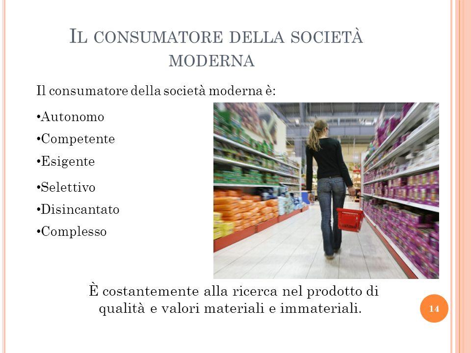 I L CONSUMATORE DELLA SOCIETÀ MODERNA È costantemente alla ricerca nel prodotto di qualità e valori materiali e immateriali. Il consumatore della soci