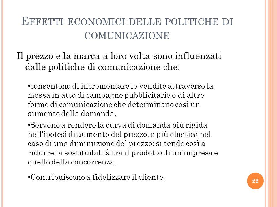E FFETTI ECONOMICI DELLE POLITICHE DI COMUNICAZIONE Il prezzo e la marca a loro volta sono influenzati dalle politiche di comunicazione che: 22 consen