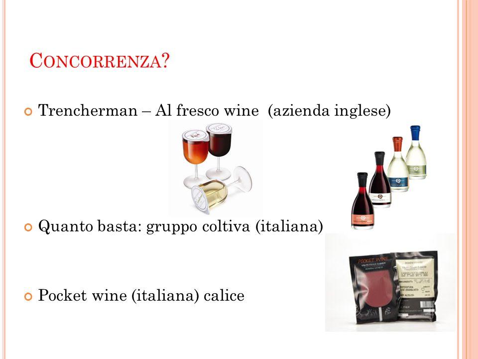 C ONCORRENZA ? Trencherman – Al fresco wine (azienda inglese) Quanto basta: gruppo coltiva (italiana) Pocket wine (italiana) calice