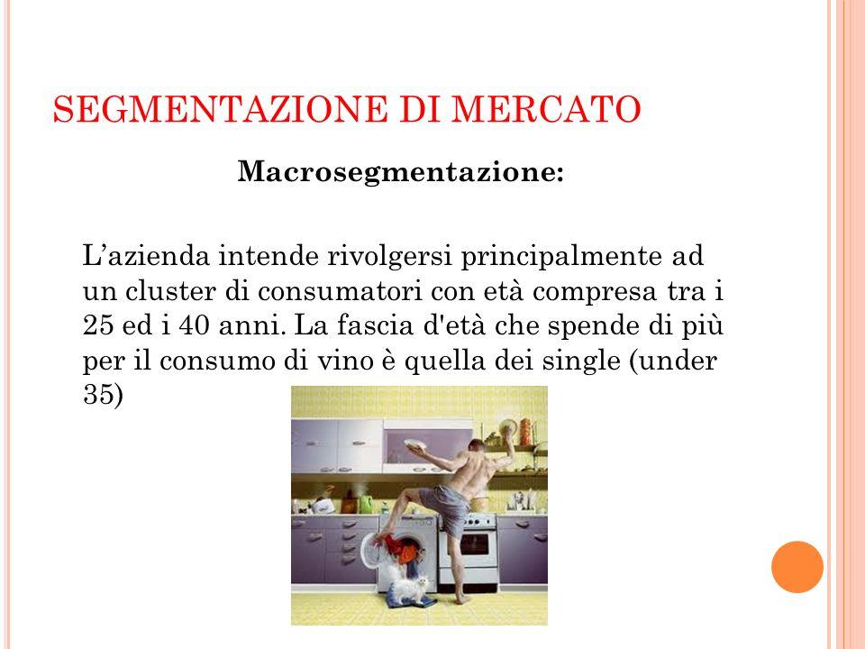 SEGMENTAZIONE DI MERCATO Macrosegmentazione: Lazienda intende rivolgersi principalmente ad un cluster di consumatori con età compresa tra i 25 ed i 40