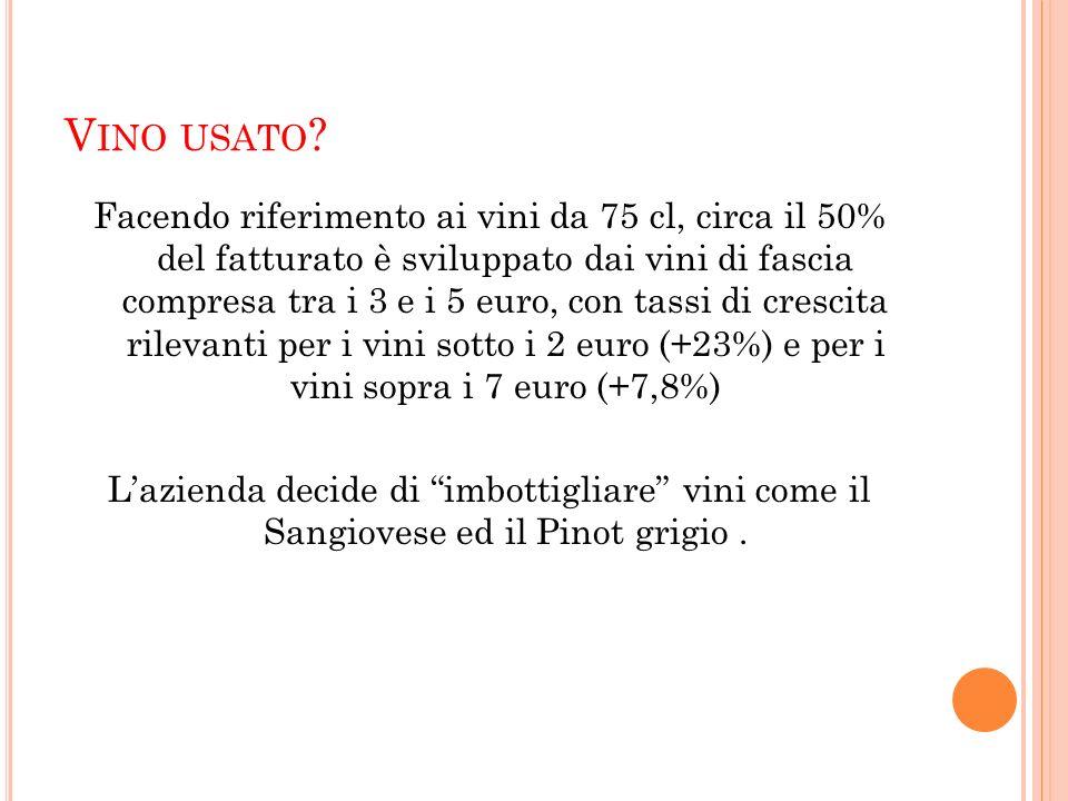 V INO USATO ? Facendo riferimento ai vini da 75 cl, circa il 50% del fatturato è sviluppato dai vini di fascia compresa tra i 3 e i 5 euro, con tassi