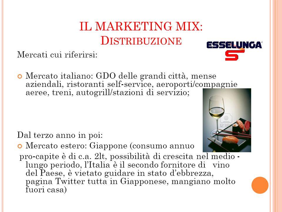 IL MARKETING MIX: D ISTRIBUZIONE Mercati cui riferirsi: Mercato italiano: GDO delle grandi città, mense aziendali, ristoranti self-service, aeroporti/