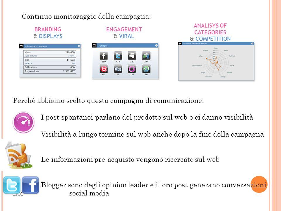 Continuo monitoraggio della campagna: BRANDING & DISPLAYS ENGAGEMENT & VIRAL ANALISYS OF CATEGORIES & COMPETITION Perché abbiamo scelto questa campagn