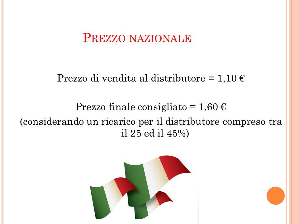 P REZZO NAZIONALE Prezzo di vendita al distributore = 1,10 Prezzo finale consigliato = 1,60 (considerando un ricarico per il distributore compreso tra